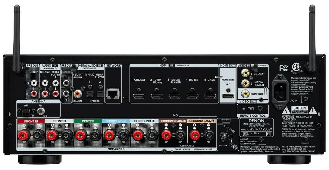 Denon AVR-X1200W inputs