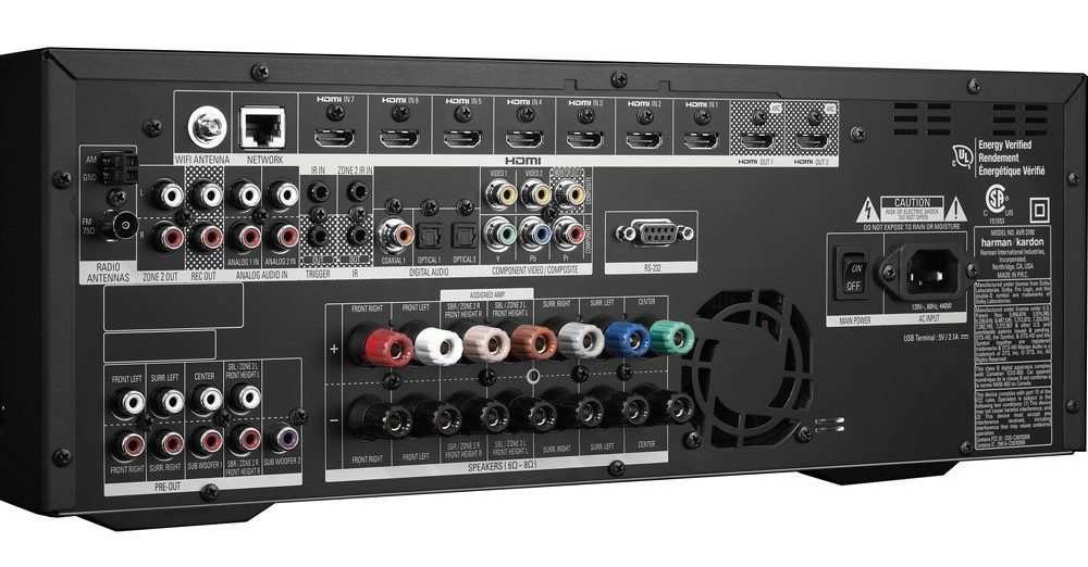 Harman Kardon AVR 3700 inputs