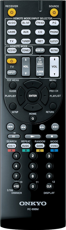 Onkyo TX-NR545 remote control