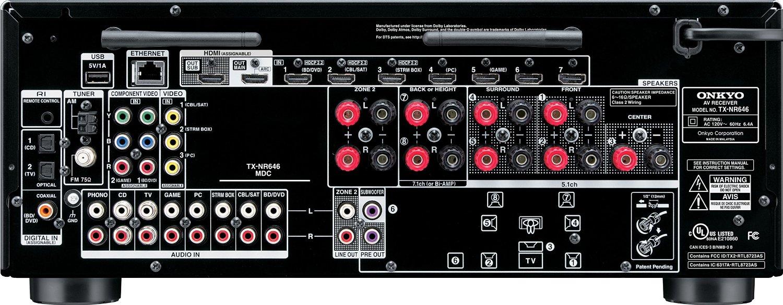 Onkyo TX-NR646 inputs