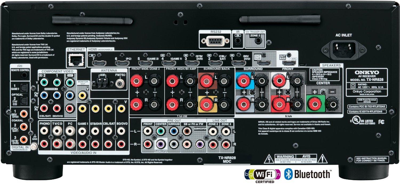 Onkyo TX-NR828 inputs