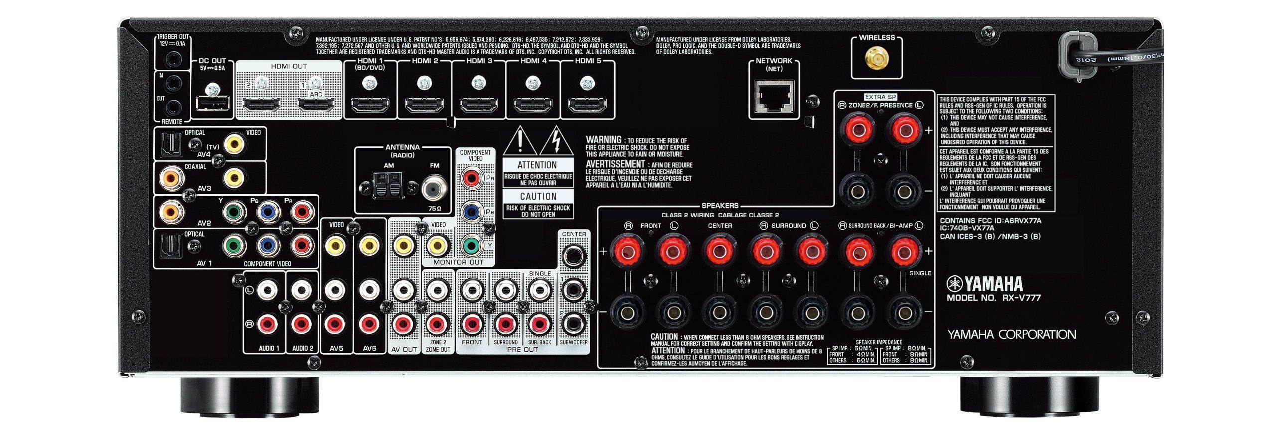 Yamaha RX-V777 inputs